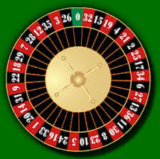 Most Common Numbers In Roulette