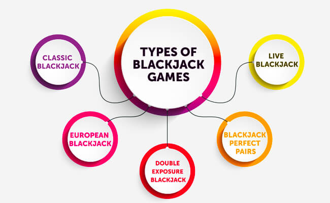 What Are the Different Types of Blackjack